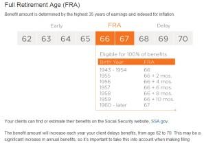 full retirement social security