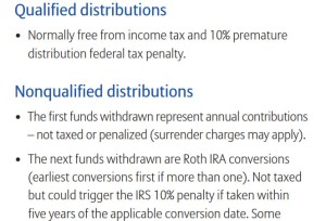 How Roth IRA distribution are taxed