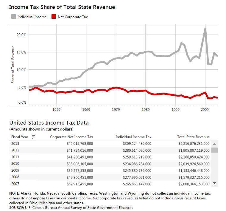 state-tax-2