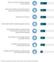 health-gap-5-summary-adoption-p2