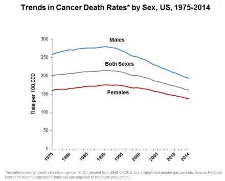 cancer rates.JPG