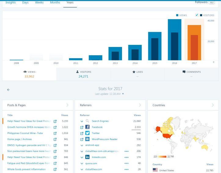 analytics clubalthea 4