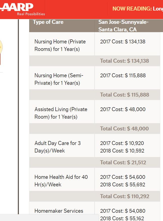 state wide caregiving senior care cost.JPG