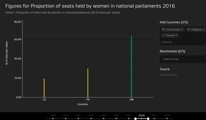 politic seats women p1